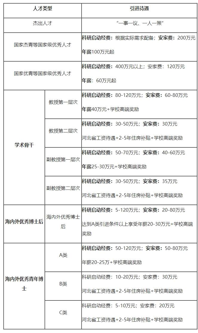 河北大学生命科学学院2020年招聘公告-人才招聘-今日科学.png